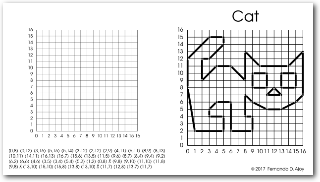 Graphing pictures worksheets