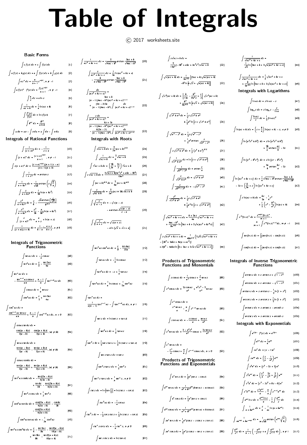 Printable Integrals Table
